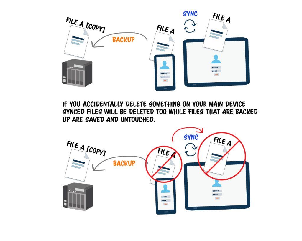 backup_blog_image_2