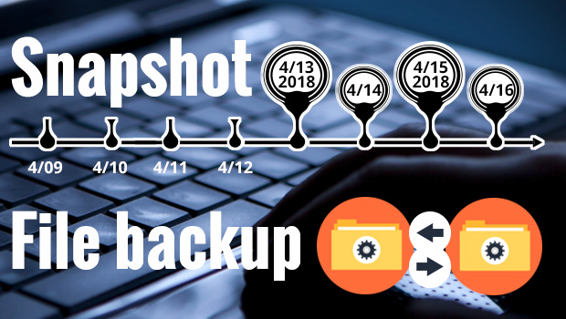 What is snapshot and how is it different than backup?